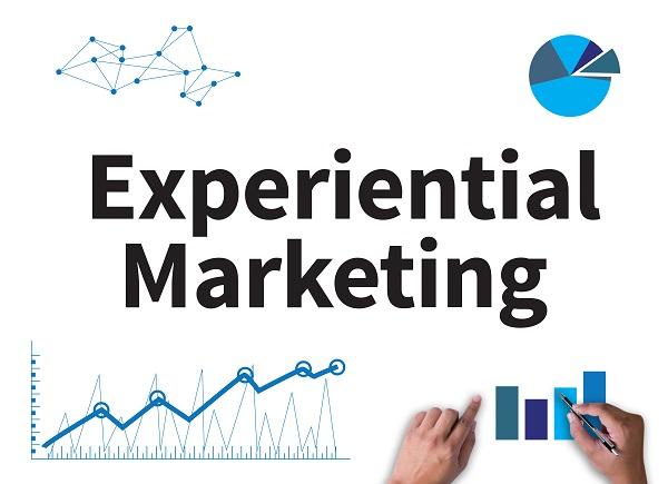 Mengenal Experiential Marketing Lebih Jauh